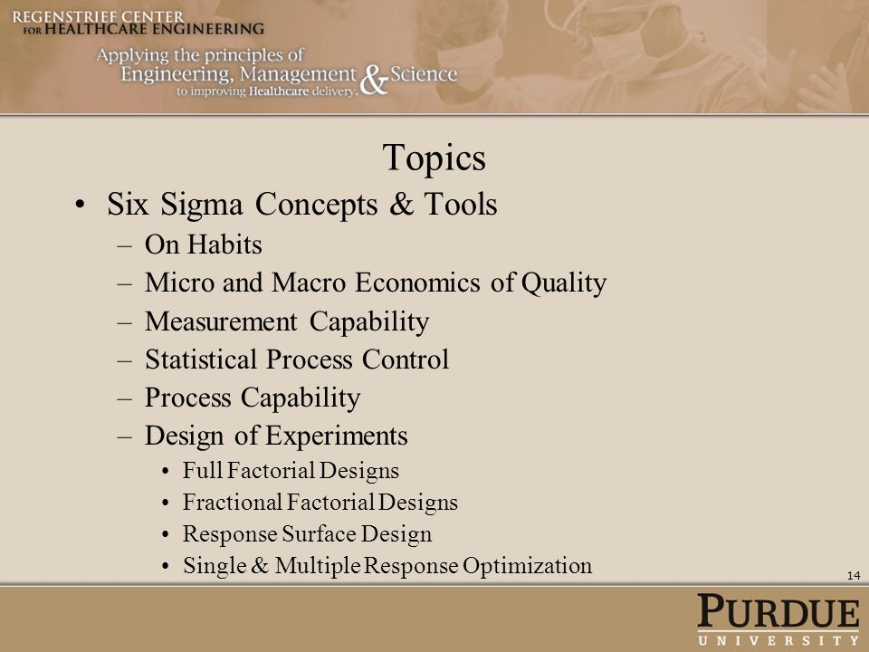 Topics Six Sigma Concepts & Tools –On Habits –Micro and Macro Economics of Quality –Measurement Capability –Statistical Process Control –Process Capab
