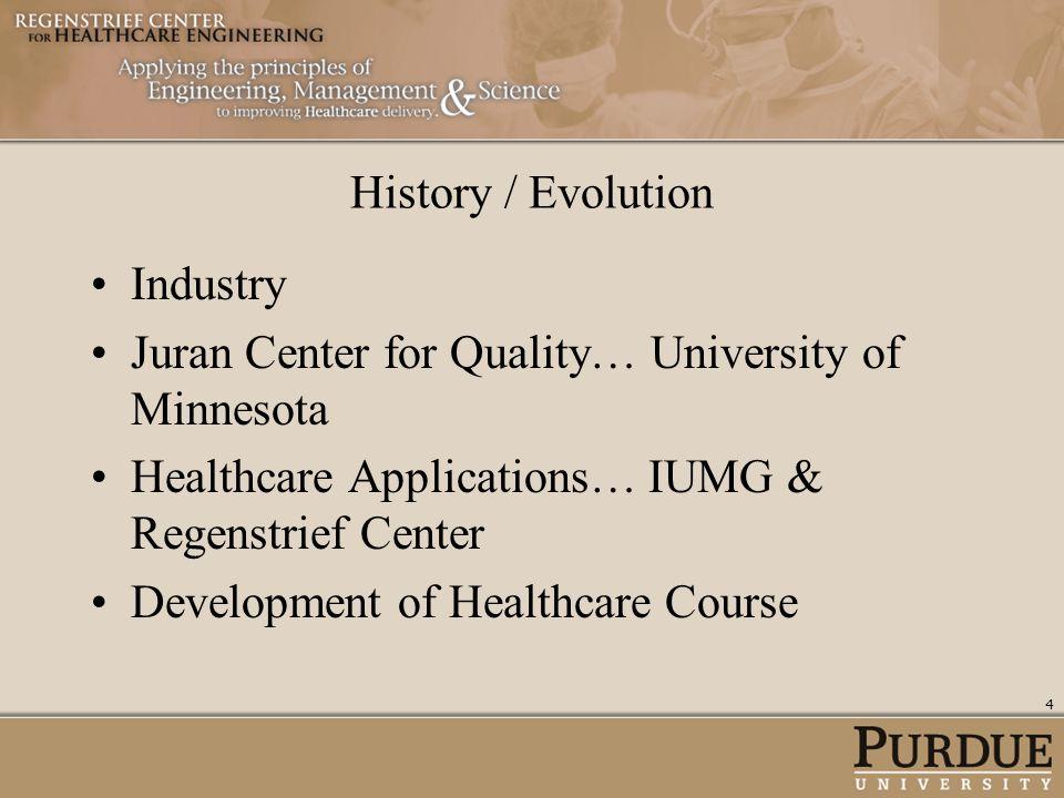 History / Evolution Industry Juran Center for Quality… University of Minnesota Healthcare Applications… IUMG & Regenstrief Center Development of Healthcare Course 4