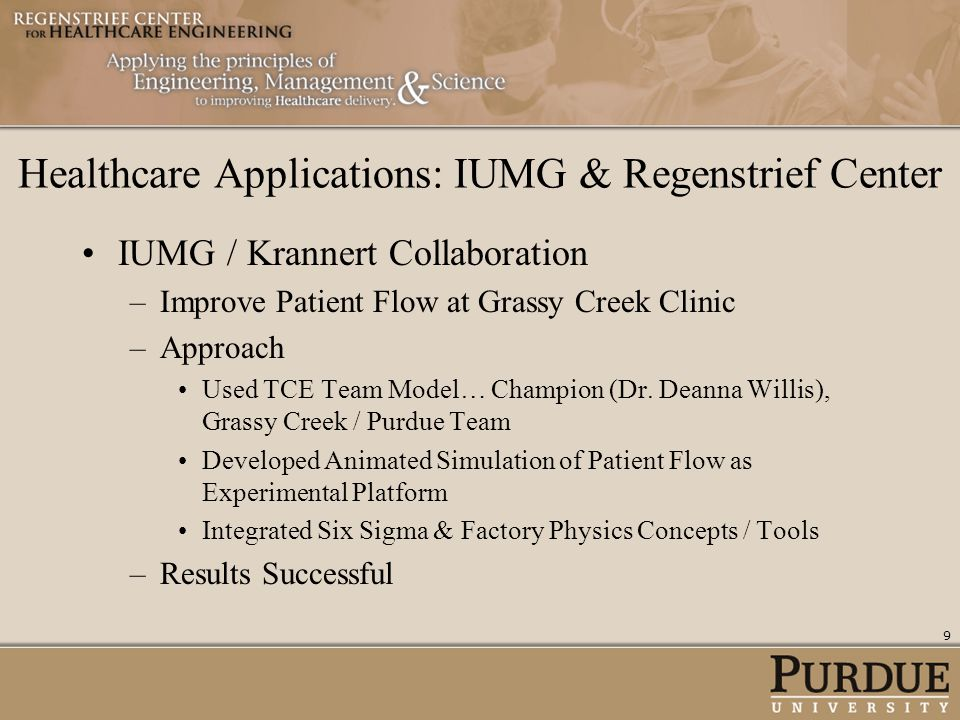 Healthcare Applications: IUMG & Regenstrief Center IUMG / Krannert Collaboration –Improve Patient Flow at Grassy Creek Clinic –Approach Used TCE Team