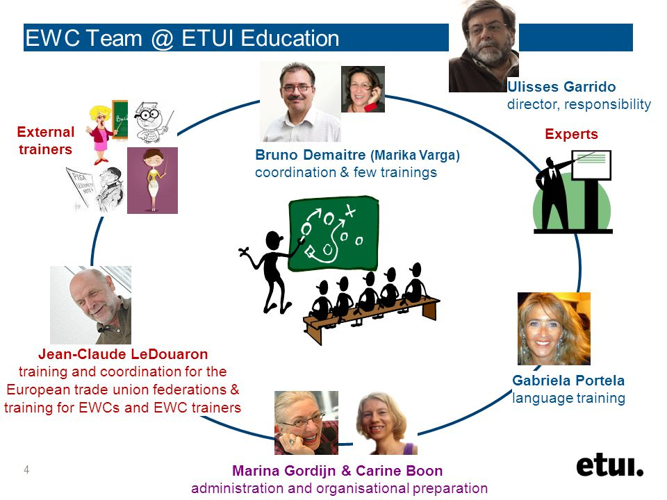 EWC Team @ ETUI Education 4 Marina Gordijn & Carine Boon administration and organisational preparation Gabriela Portela language training Jean-Claude LeDouaron training and coordination for the European trade union federations & training for EWCs and EWC trainers Experts External trainers Ulisses Garrido director, responsibility Bruno Demaitre (Marika Varga) coordination & few trainings