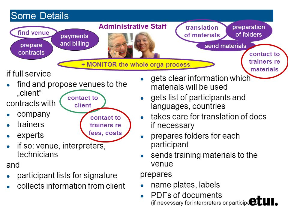 Some Details if full service find and propose venues to the client contracts with company trainers experts if so: venue, interpreters, technicians and participant lists for signature collects information from client gets clear information which materials will be used gets list of participants and languages, countries takes care for translation of docs if necessary prepares folders for each participant sends training materials to the venue prepares name plates, labels PDFs of documents (if necessary for interpreters or participants) translation of materials find venue prepare contracts send materials preparation of folders payments and billing + MONITOR the whole orga process contact to client contact to trainers re materials contact to trainers re fees, costs Administrative Staff