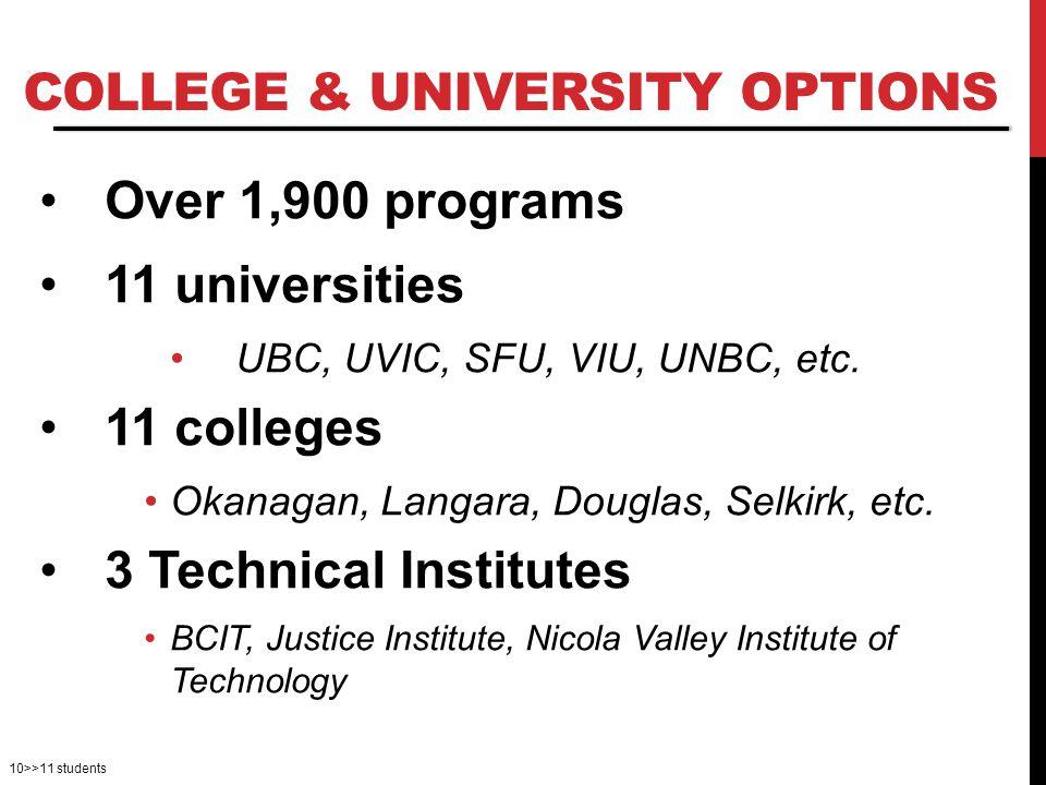 10>>11 students COLLEGE & UNIVERSITY OPTIONS Over 1,900 programs 11 universities UBC, UVIC, SFU, VIU, UNBC, etc. 11 colleges Okanagan, Langara, Dougla