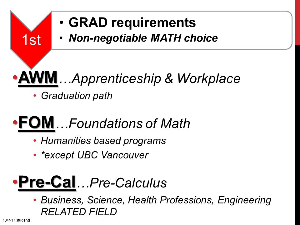 10>>11 students AWMAWM …Apprenticeship & Workplace Graduation path FOMFOM …Foundations of Math Humanities based programs *except UBC Vancouver Pre-CalPre-Cal …Pre-Calculus Business, Science, Health Professions, Engineering RELATED FIELD 1st GRAD requirements Non-negotiable MATH choice