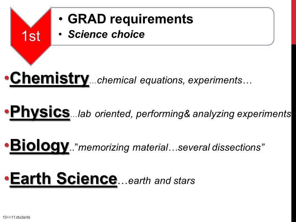 10>>11 students ChemistryChemistry … chemical equations, experiments… Physic sPhysic s … lab oriented, performing& analyzing experiments BiologyBiology..memorizing material…several dissections Earth ScienceEarth Science … earth and stars 1st GRAD requirements Science choice