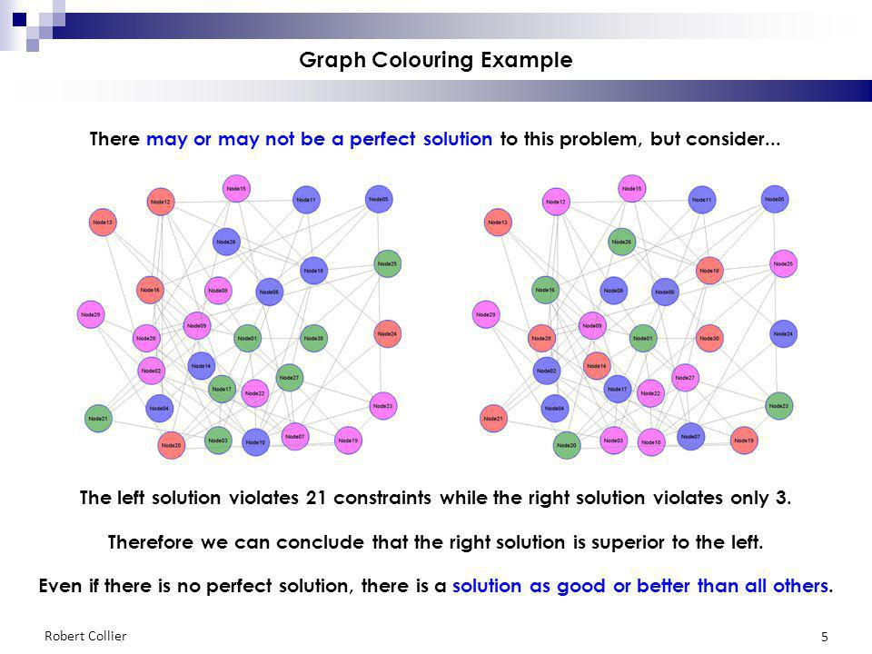 Robert Collier 5 Graph Colouring Example The left solution violates 21 constraints while the right solution violates only 3. Therefore we can conclude