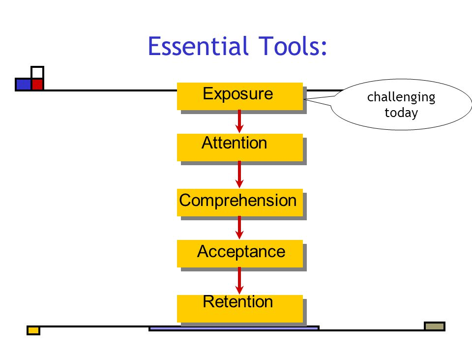 Essential Tools: Exposure Attention Comprehension Acceptance Retention use it well once you have it