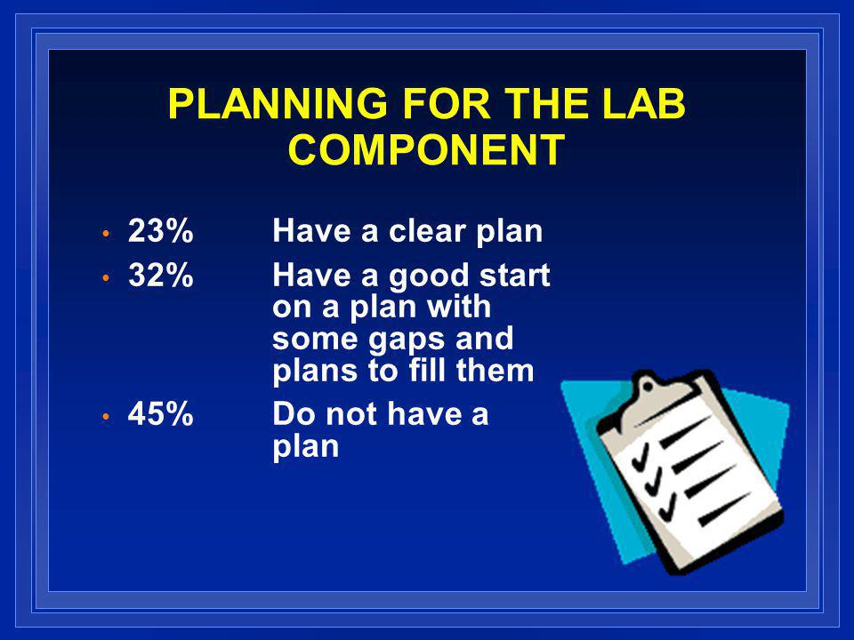 PLANNING FOR THE LAB COMPONENT 23% Have a clear plan 32% Have a good start on a plan with some gaps and plans to fill them 45% Do not have a plan