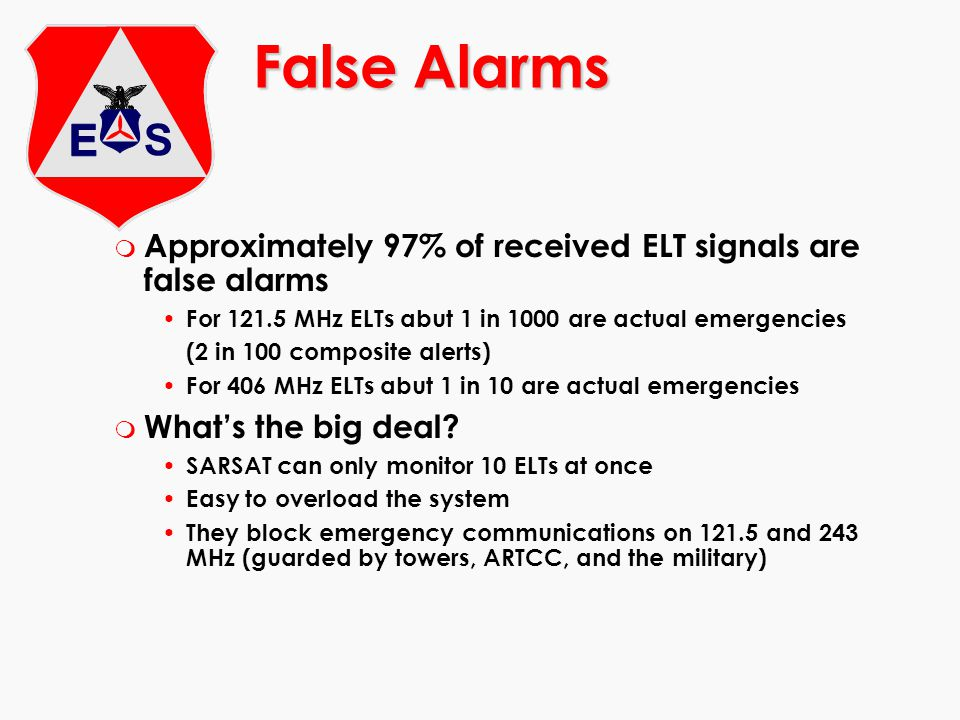 m Approximately 97% of received ELT signals are false alarms For 121.5 MHz ELTs abut 1 in 1000 are actual emergencies (2 in 100 composite alerts) For