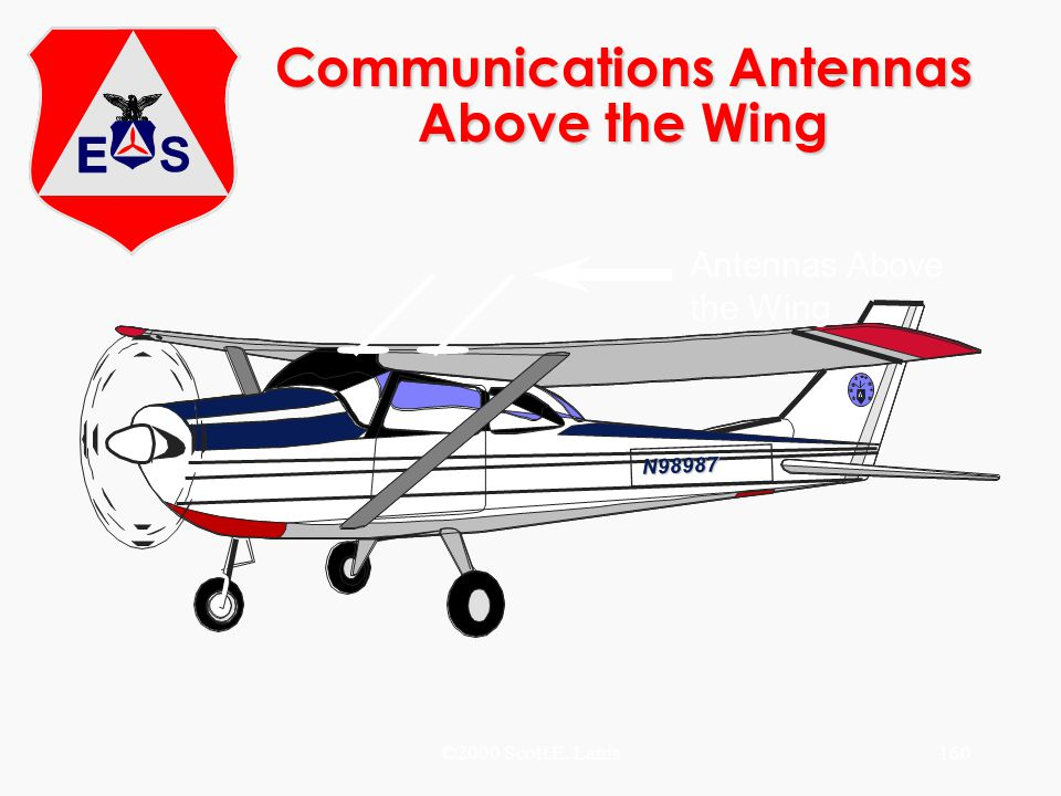 ©2000 Scott E. Lanis160 Communications Antennas Above the Wing N98987 Antennas Above the Wing