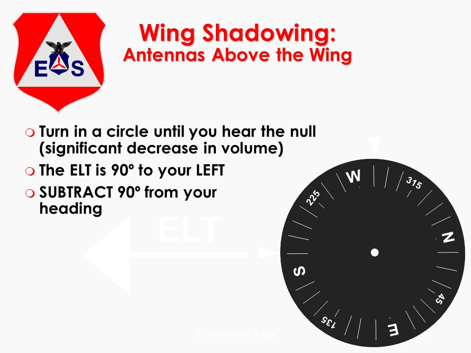 ©2000 Scott E. Lanis165 Wing Shadowing: Antennas Above the Wing m Turn in a circle until you hear the null (significant decrease in volume) m The ELT