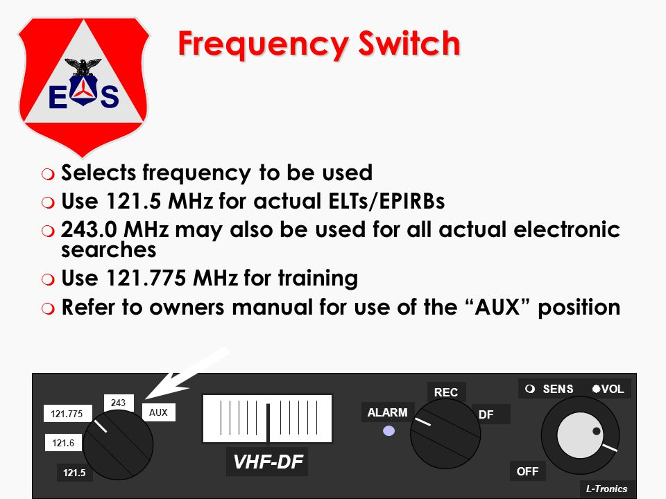 ©2000 Scott E. Lanis174 Frequency Switch m Selects frequency to be used m Use 121.5 MHz for actual ELTs/EPIRBs m 243.0 MHz may also be used for all ac