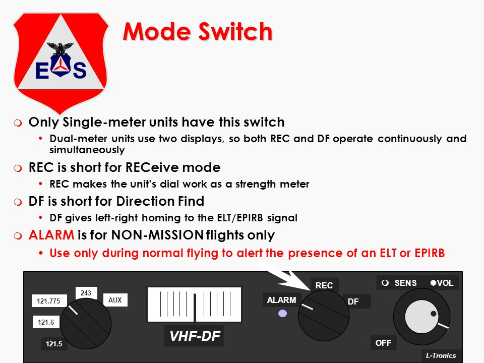 ©2000 Scott E. Lanis175 Mode Switch m Only Single-meter units have this switch Dual-meter units use two displays, so both REC and DF operate continuou