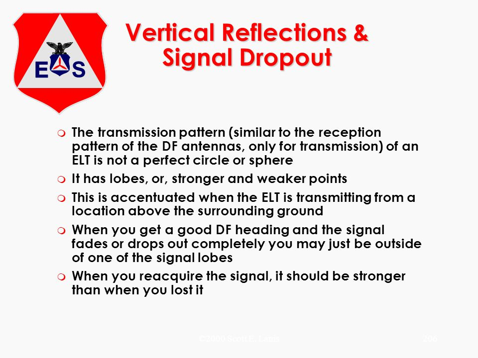 ©2000 Scott E. Lanis206 Vertical Reflections & Signal Dropout m The transmission pattern (similar to the reception pattern of the DF antennas, only fo