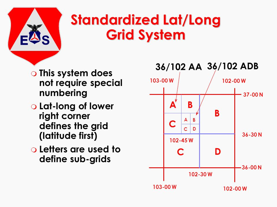 Standardized Lat/Long Grid System m This system does not require special numbering m Lat-long of lower right corner defines the grid (latitude first)