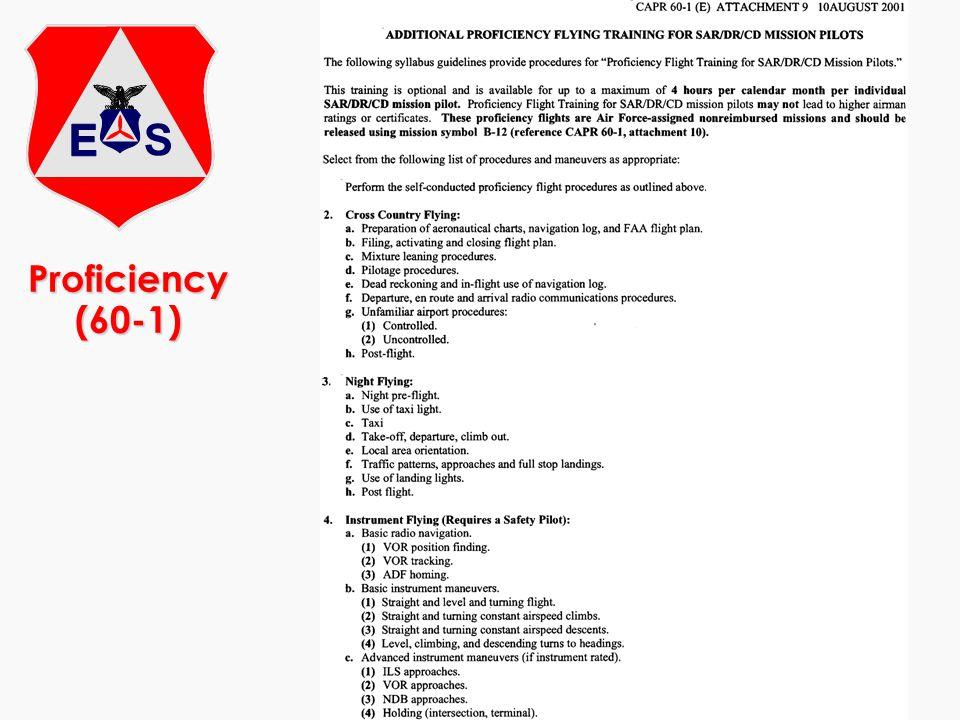 Proficiency (60-1)