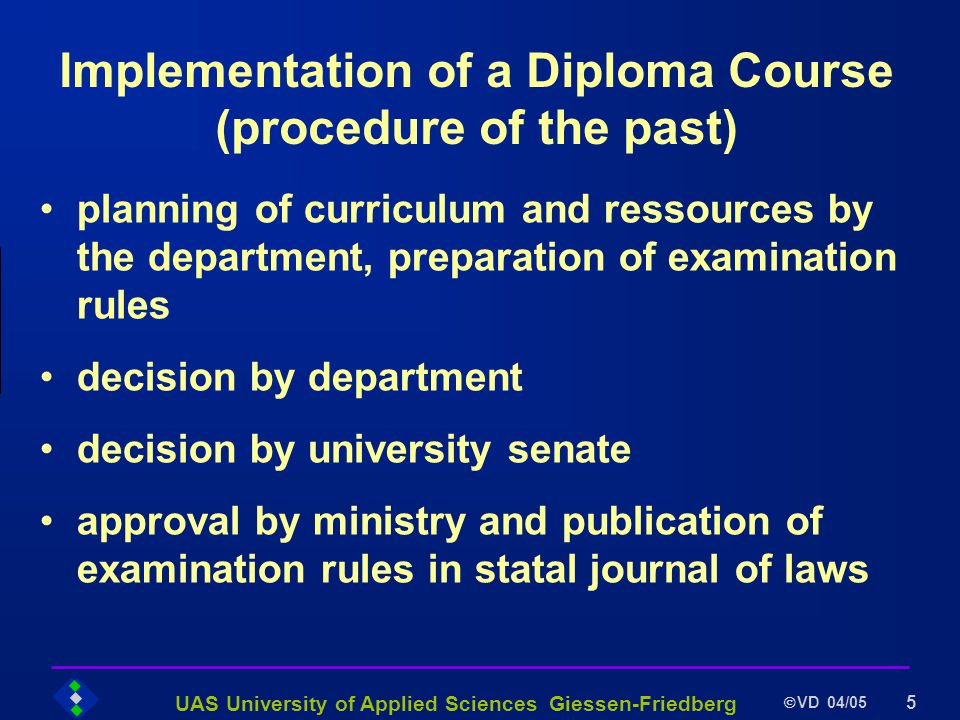 UAS University of Applied Sciences Giessen-Friedberg VD 04/05 5 Implementation of a Diploma Course (procedure of the past) planning of curriculum and ressources by the department, preparation of examination rules decision by department decision by university senate approval by ministry and publication of examination rules in statal journal of laws
