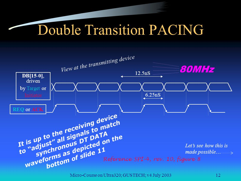 Micro-Course on Ultra320; GUSTECH; v4 July 200312 Double Transition PACING DB[15-0], driven by Target or Initiator REQ or ACK Reference SPI-4, rev.