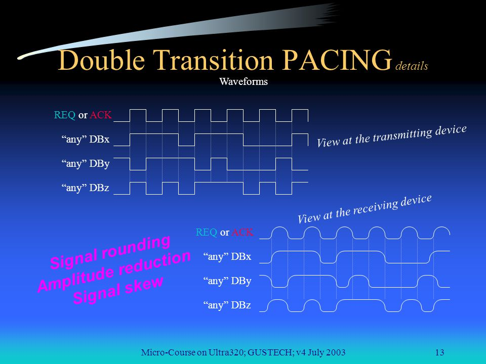 Micro-Course on Ultra320; GUSTECH; v4 July 200313 Double Transition PACING details View at the transmitting device View at the receiving device REQ or ACK any DBx any DBy any DBz Waveforms Signal rounding Amplitude reduction Signal skew