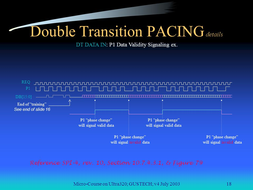 Micro-Course on Ultra320; GUSTECH; v4 July 200318 Double Transition PACING details DT DATA IN: P1 Data Validity Signaling ex.