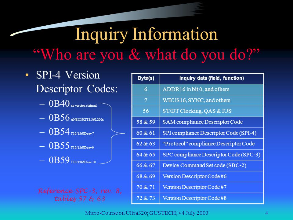 Micro-Course on Ultra320; GUSTECH; v4 July 20034 Inquiry Information Who are you & what do you do.