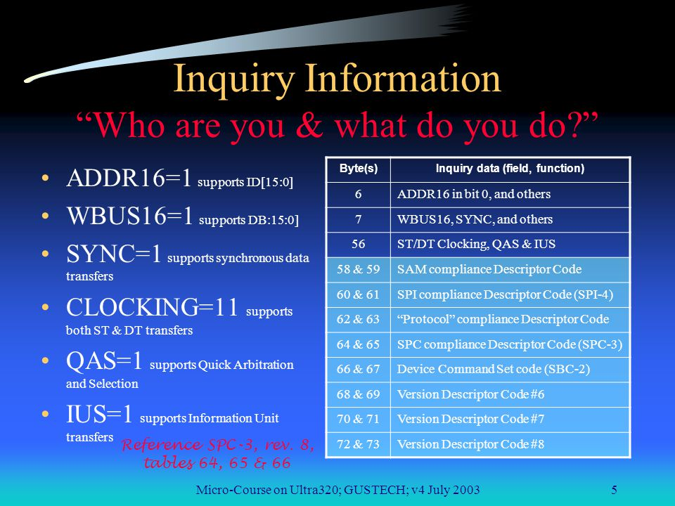 Micro-Course on Ultra320; GUSTECH; v4 July 20035 Inquiry Information Who are you & what do you do.