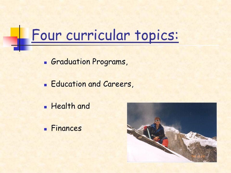 A.Graduation Program (15 hours) 1. Graduation transitions 2.