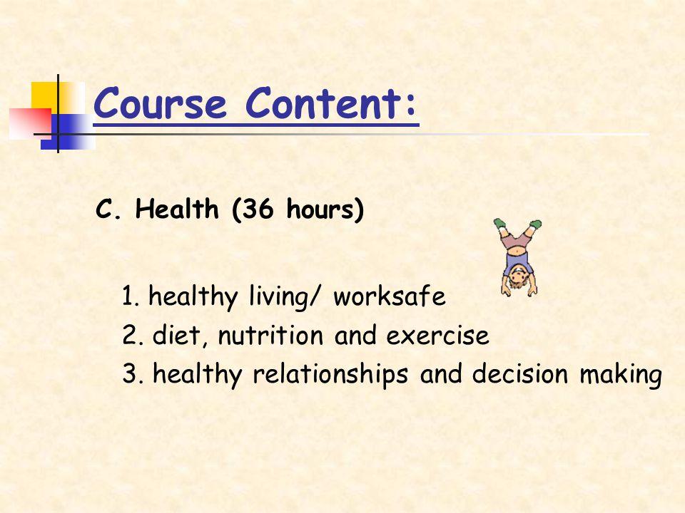 Course Content: D.Finances (20 hours) 1. financial literacy; The City 2.
