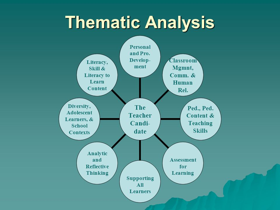 Thematic Analysis The Teacher Candi-date Personal and Pro.