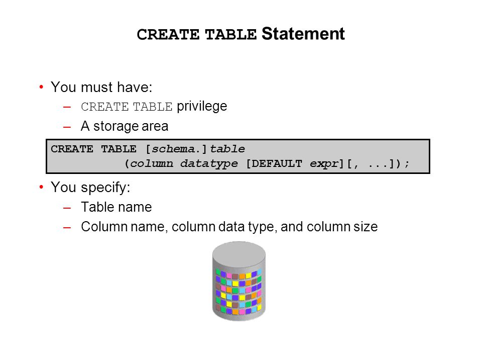 NOT NULL Constraint Ensures that null values are not permitted for the column: NOT NULL constraint (Primary Key enforces NOT NULL constraint.) Absence of NOT NULL constraint (Any row can contain a null value for this column.) NOT NULL constraint …