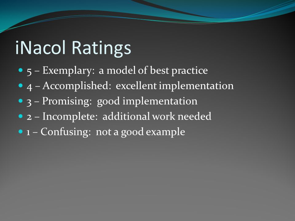 iNacol Ratings 5 – Exemplary: a model of best practice 4 – Accomplished: excellent implementation 3 – Promising: good implementation 2 – Incomplete: additional work needed 1 – Confusing: not a good example
