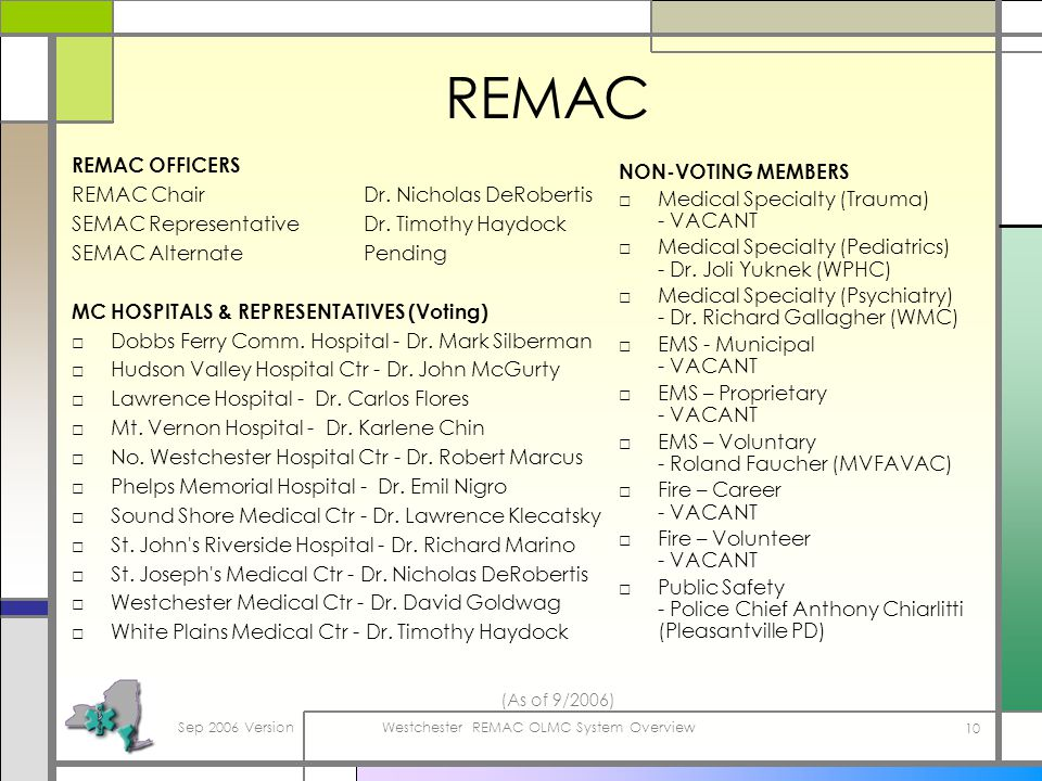 Sep 2006 VersionWestchester REMAC OLMC System Overview 10 REMAC REMAC OFFICERS REMAC Chair Dr.