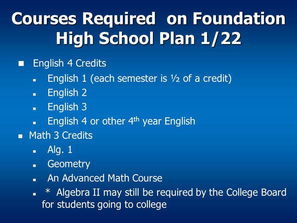 Courses Required on Foundation High School Plan 1/22 English 4 Credits English 1 (each semester is ½ of a credit) English 2 English 3 English 4 or oth