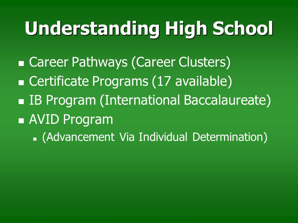 Understanding High School Career Pathways (Career Clusters) Certificate Programs (17 available) IB Program (International Baccalaureate) AVID Program