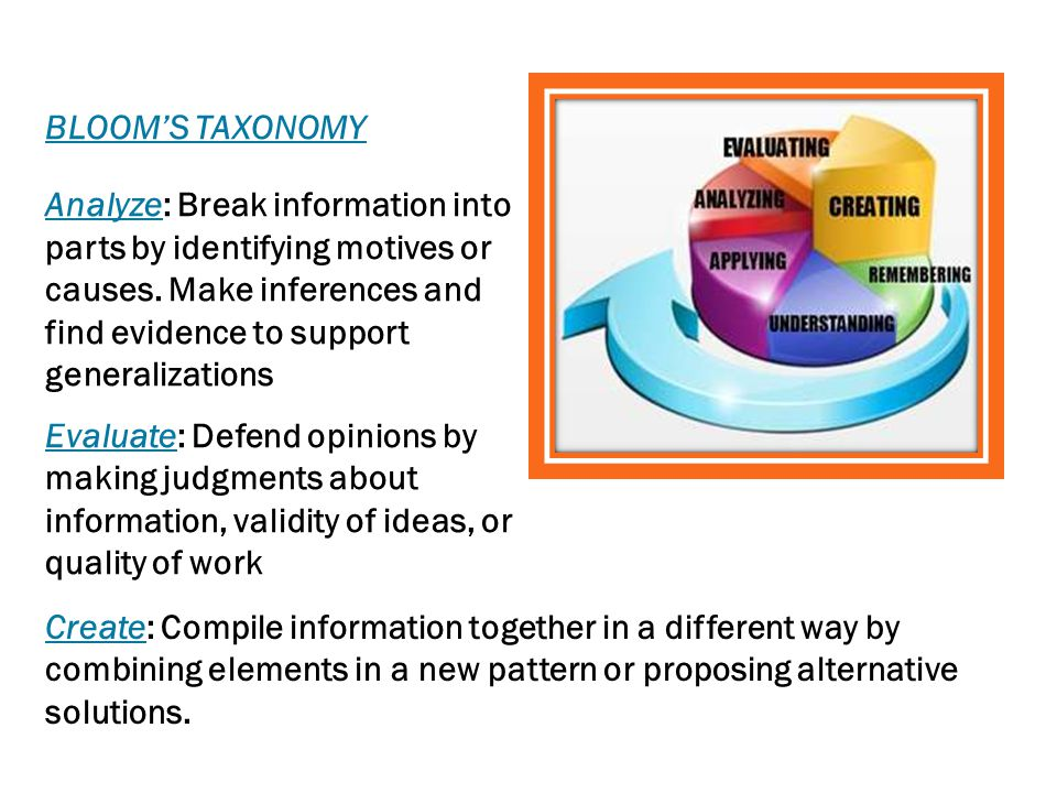 BLOOMS TAXONOMY Analyze: Break information into parts by identifying motives or causes.