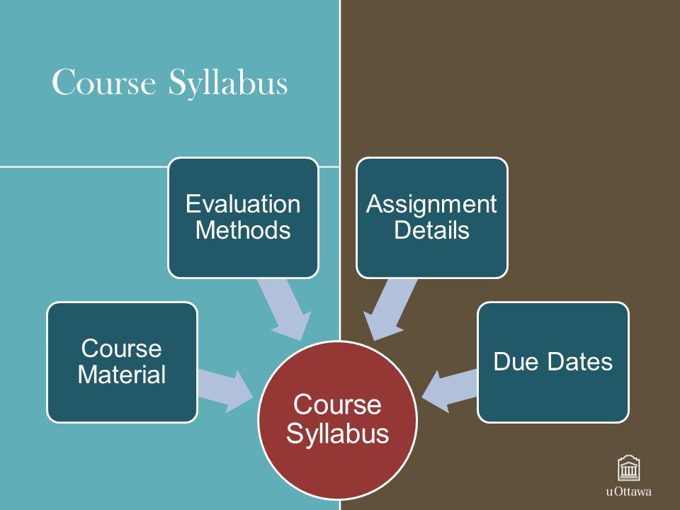 Course Syllabus Course Material Evaluation Methods Assignment Details Due Dates