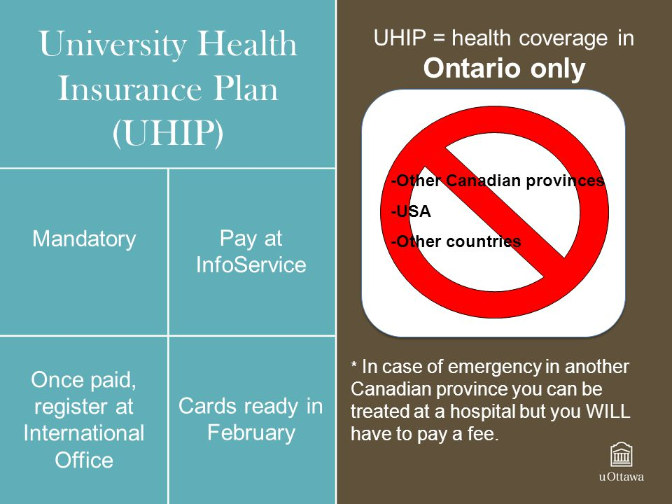 University Health Insurance Plan (UHIP) Mandatory Pay at InfoService Once paid, register at International Office Cards ready in February UHIP = health