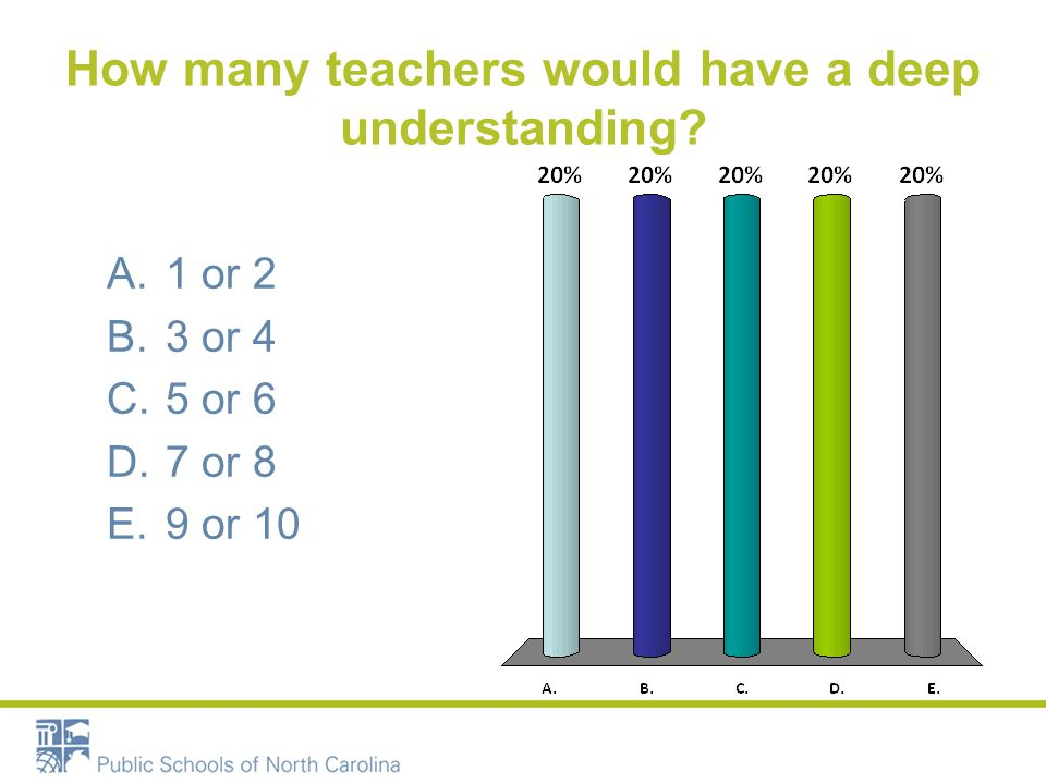 How many teachers would have a deep understanding? A.1 or 2 B.3 or 4 C.5 or 6 D.7 or 8 E.9 or 10