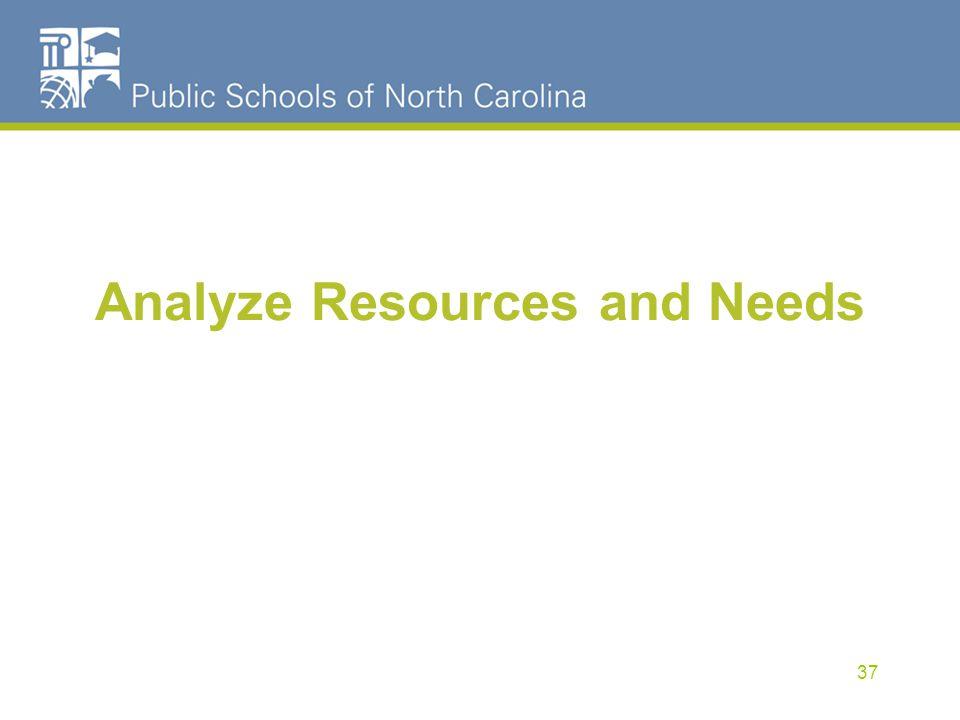 Analyze Resources and Needs 37