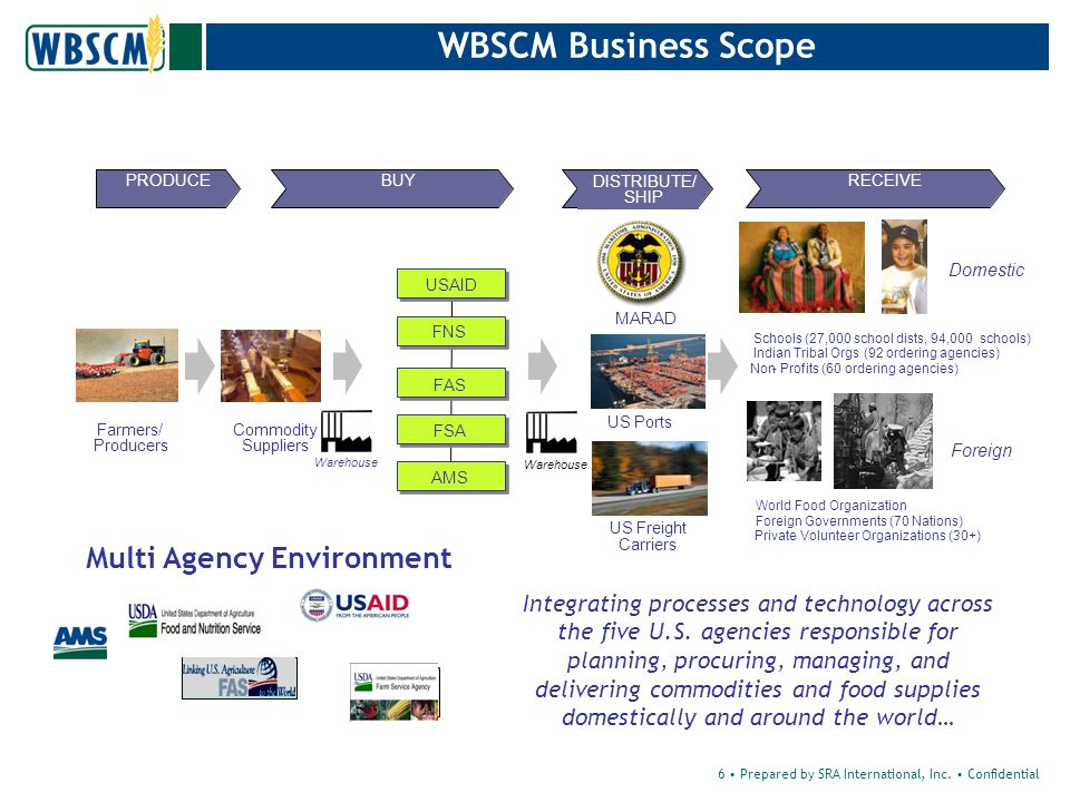 7 Prepared by SRA International, Inc. Confidential WBSCM Impacted Stakeholders