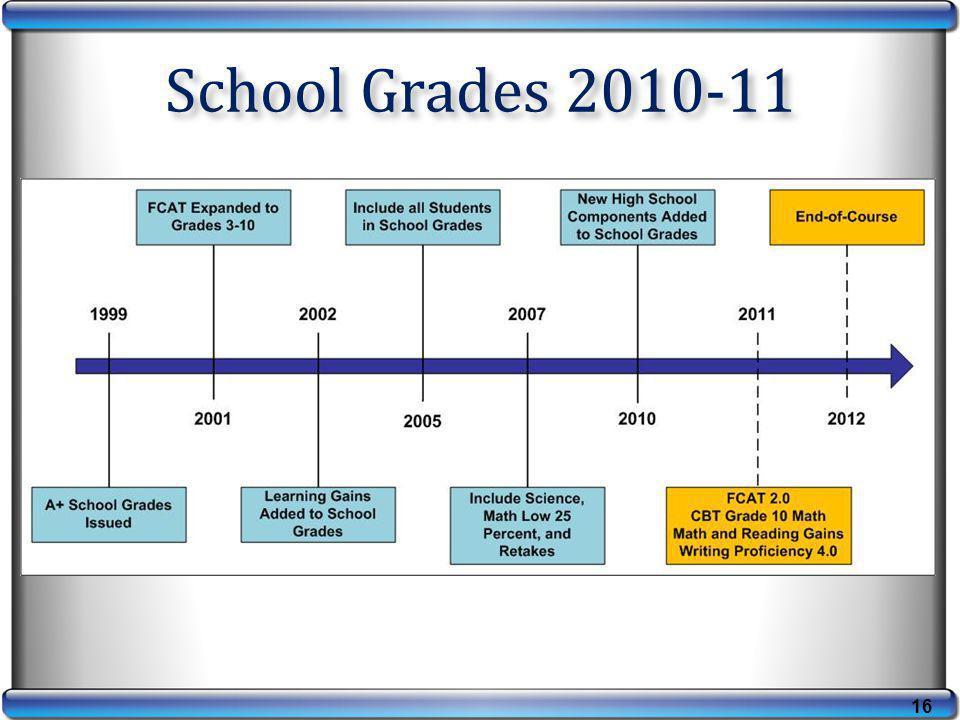 16 School Grades 2010-11