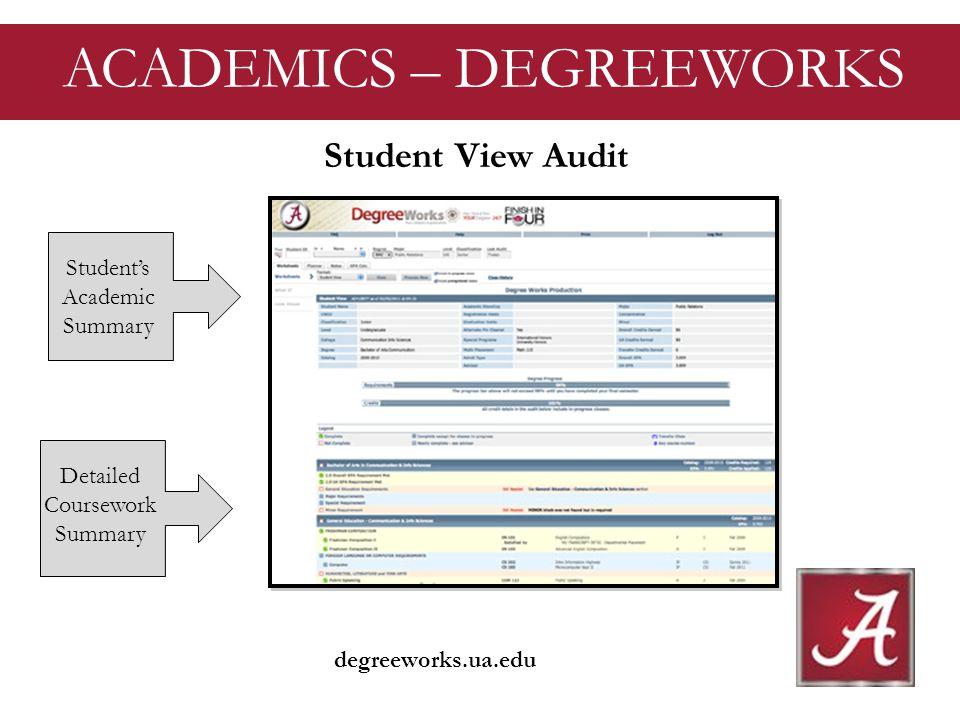 degreeworks.ua.edu Students Academic Summary Detailed Coursework Summary Student View Audit ACADEMICS – DEGREEWORKS
