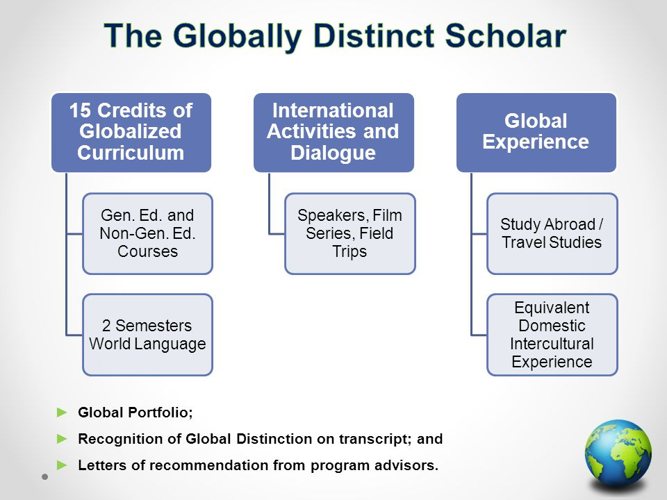 15 Credits of Globalized Curriculum Gen. Ed. and Non-Gen.