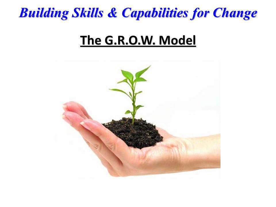 Building Skills & Capabilities for Change The G.R.O.W. Model