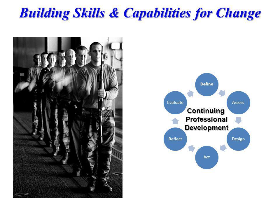 Building Skills & Capabilities for Change ContinuingProfessionalDevelopment