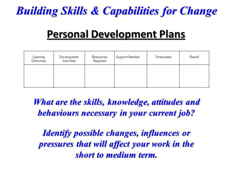 Personal Development Plans What are the skills, knowledge, attitudes and behaviours necessary in your current job? Learning Outcomes Development Activ