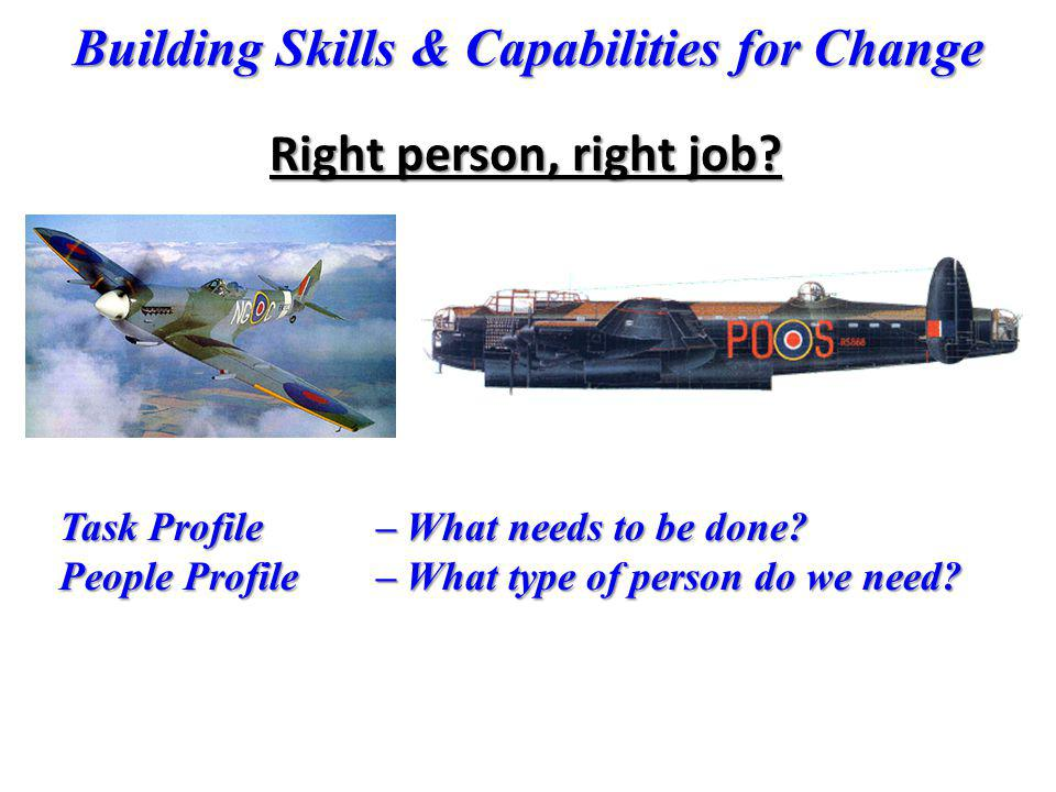 Building Skills & Capabilities for Change Right person, right job? Task Profile – What needs to be done? People Profile– What type of person do we nee