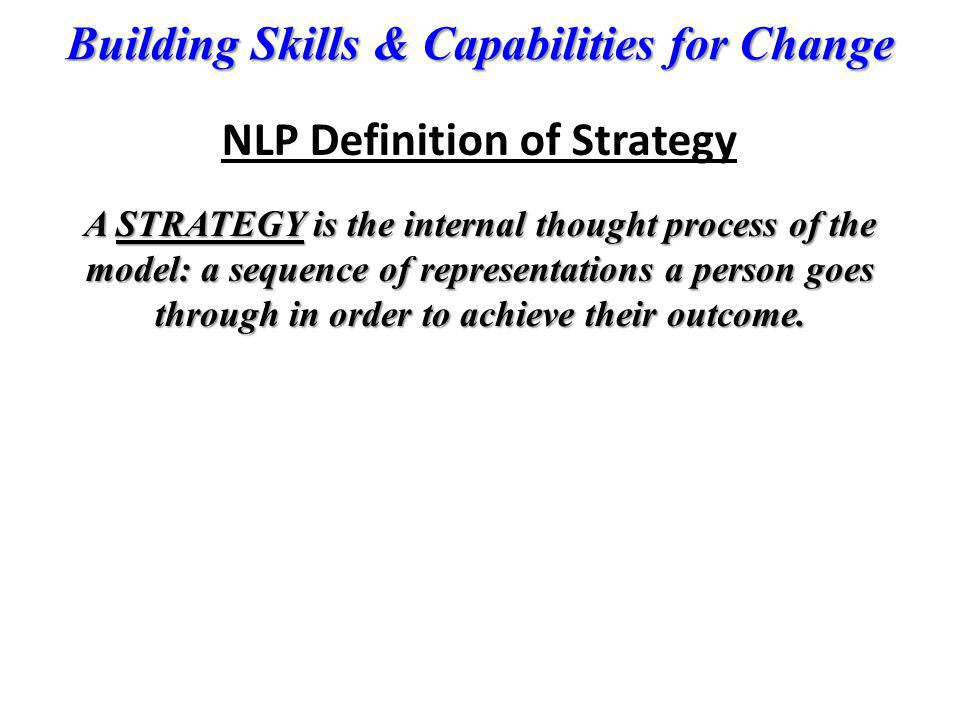 Building Skills & Capabilities for Change NLP Definition of Strategy A STRATEGY is the internal thought process of the model: a sequence of representa