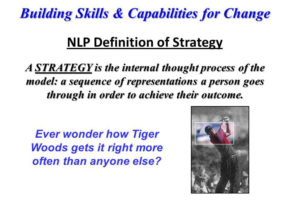 Building Skills & Capabilities for Change Ever wonder how Tiger Woods gets it right more often than anyone else? NLP Definition of Strategy A STRATEGY