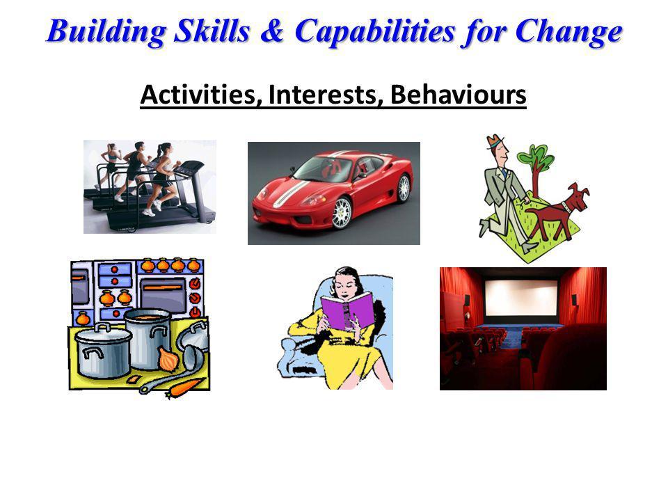 Building Skills & Capabilities for Change Activities, Interests, Behaviours