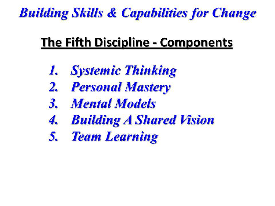 Building Skills & Capabilities for Change 1.Systemic Thinking 2.Personal Mastery 3.Mental Models 4.Building A Shared Vision 5.Team Learning The Fifth
